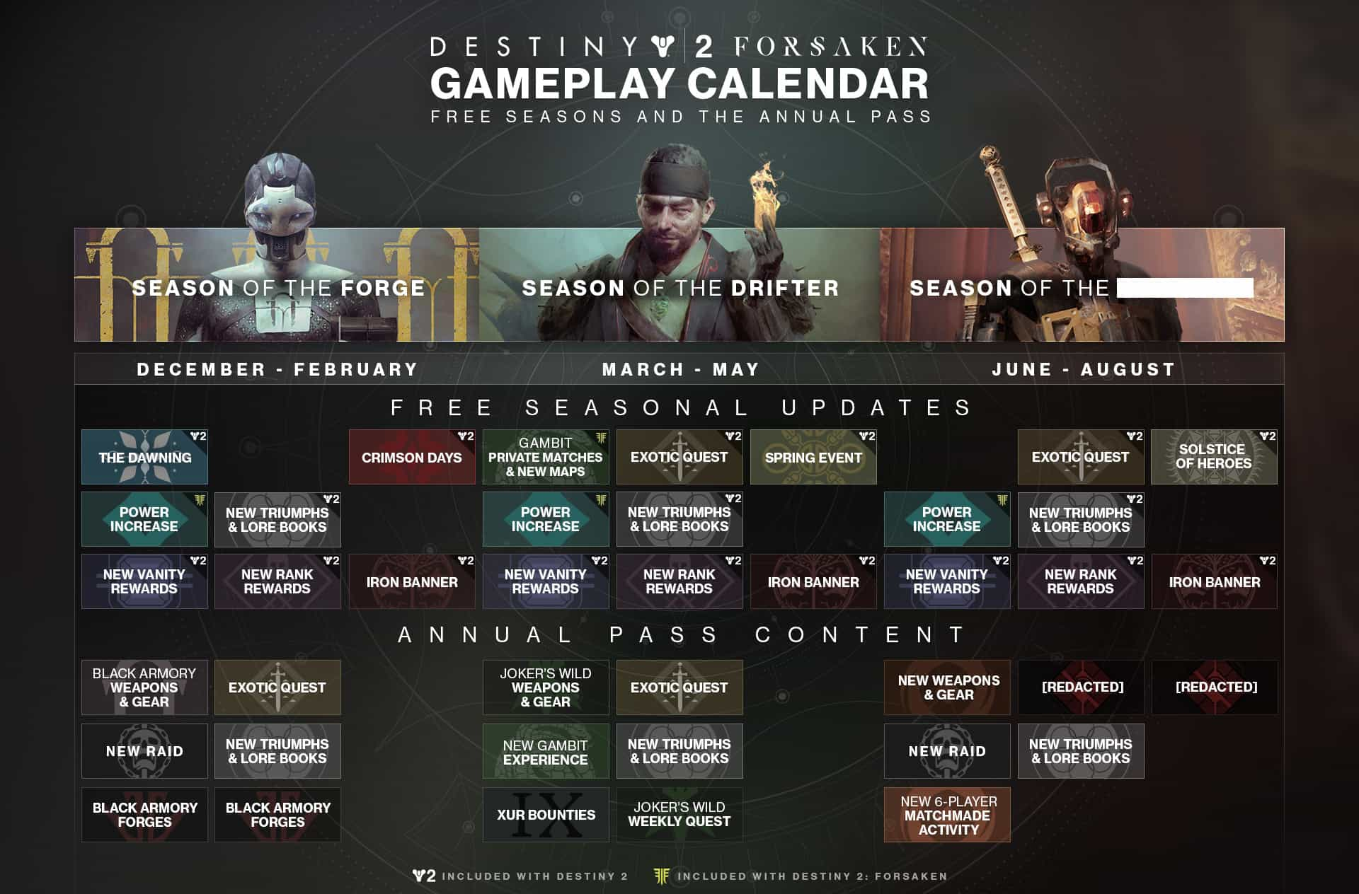 Destiny 2 Roadmap-min