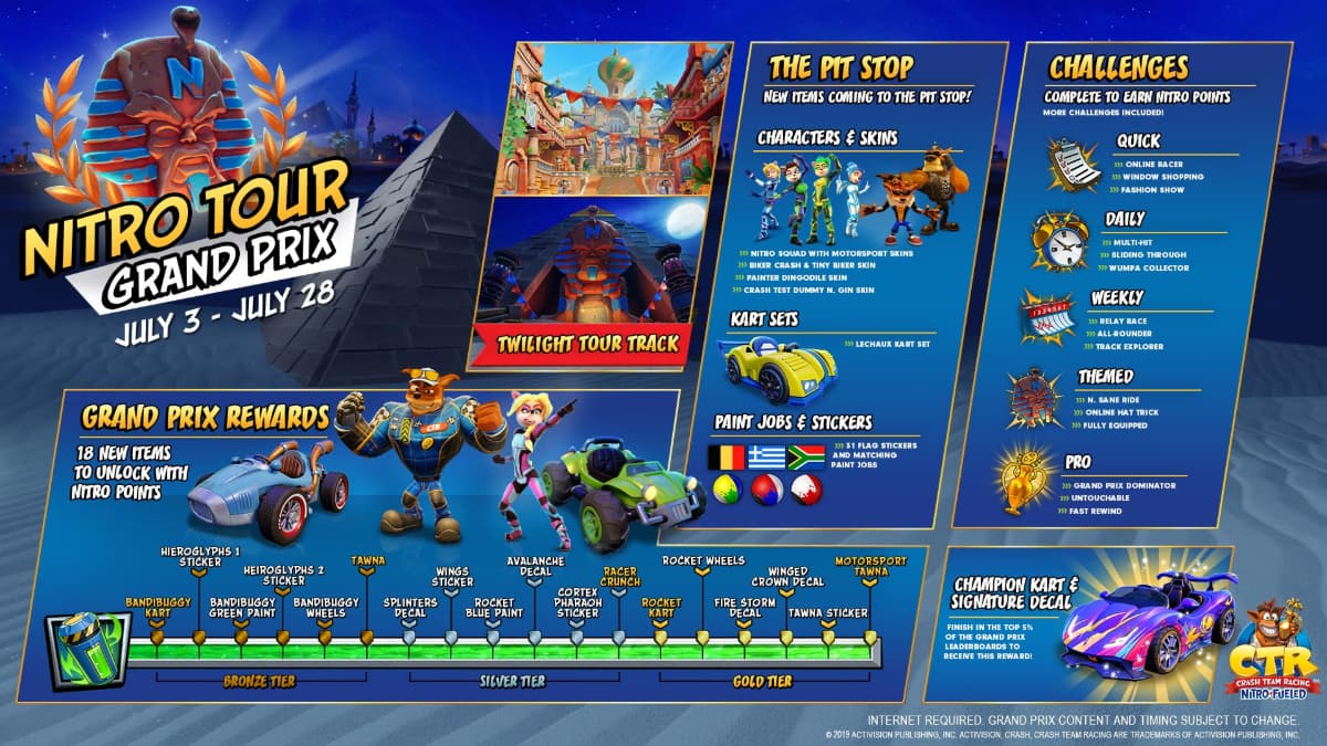 Crash Team Racing Nitro-Fueled Nitro tour