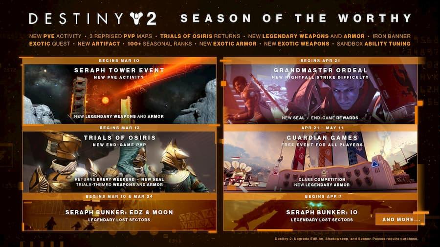 Destiny 2 season of the worthy
