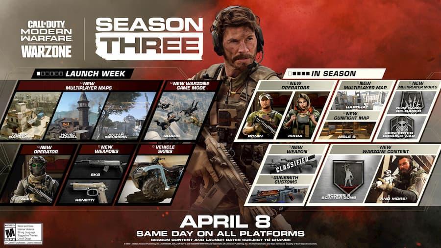 Call of Duty Modern Warfare Season 3 Roadmap (1)