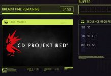 CD Projekt Red Hacked