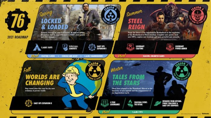Fallout 76 content map
