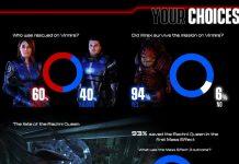 Mass Effect Legendary Edition Choices