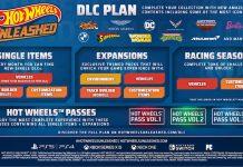 Hot Wheels Unleash Content Plan